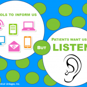 Listen! Say Our Patients