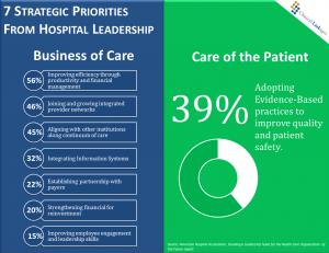 Strategic Priorities Infographic
